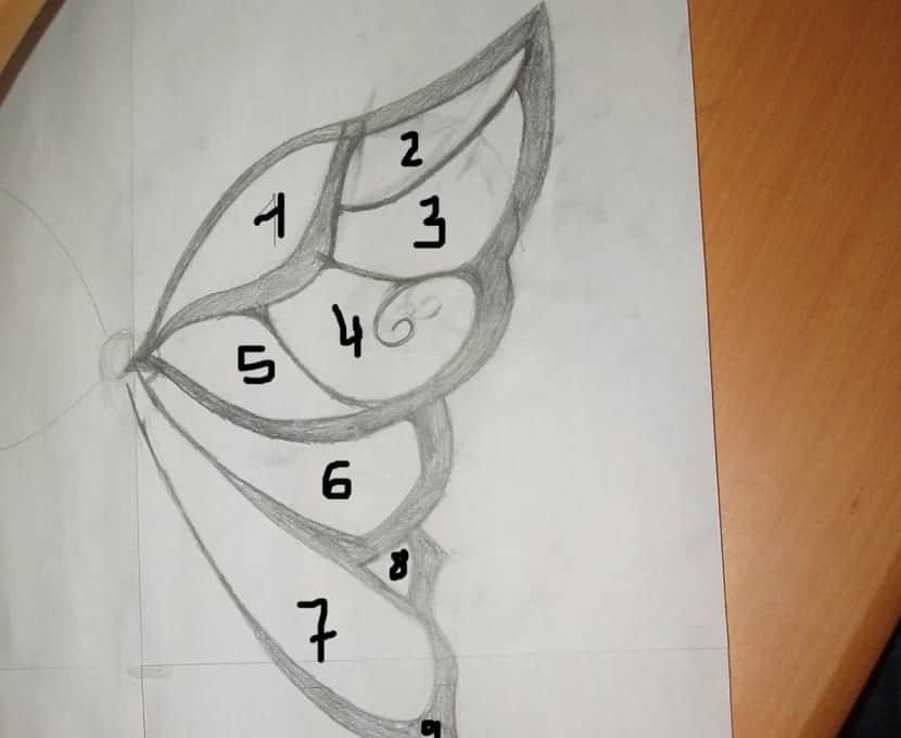 silueta números