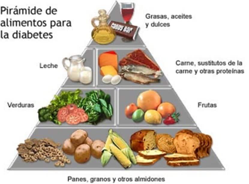 Dieta en la lactancia