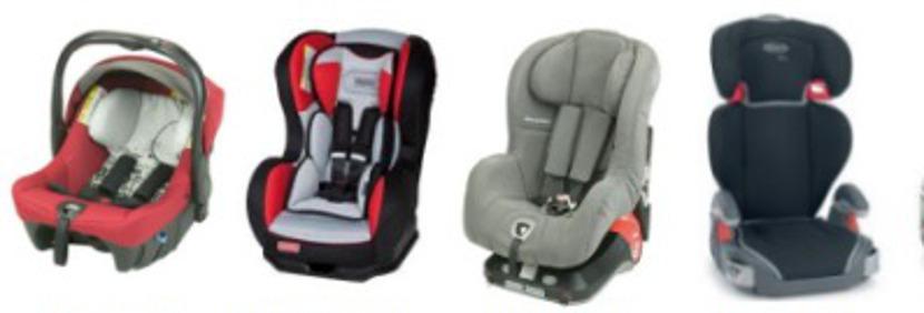 Cómo elegir un sistema de retención infantil para el coche