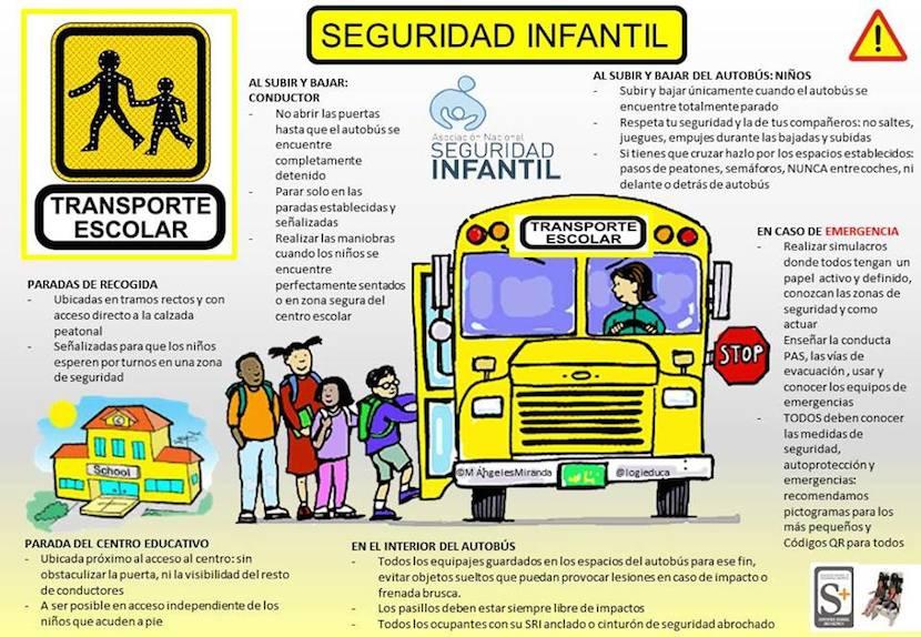 La seguridad en el transporte escolar: una cuestión pendiente