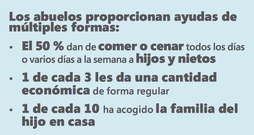 Educo Abuelos