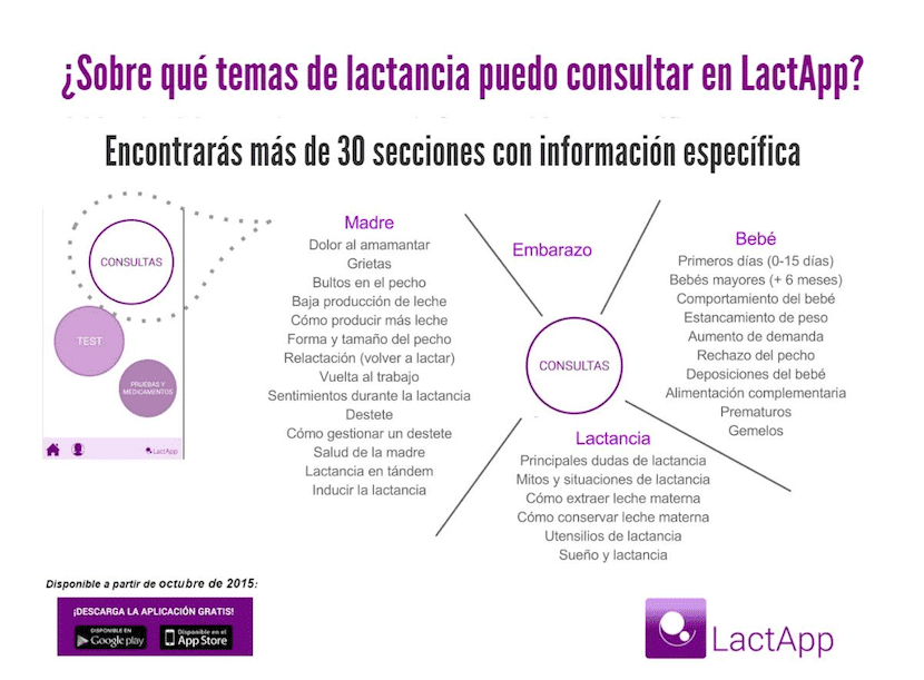 LactApp2