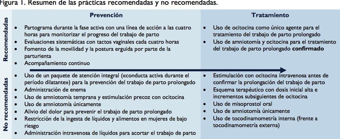 Recomendaciones_parto4