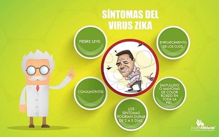 Vacuna Zika2