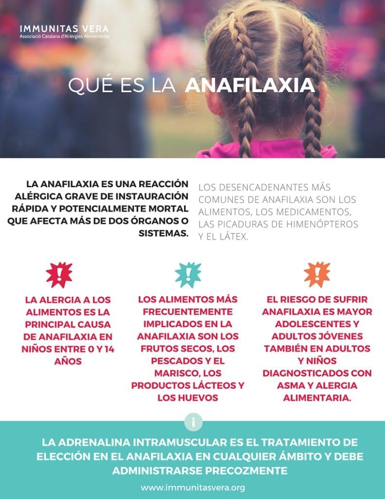 Alergia anafilaxia cartel2