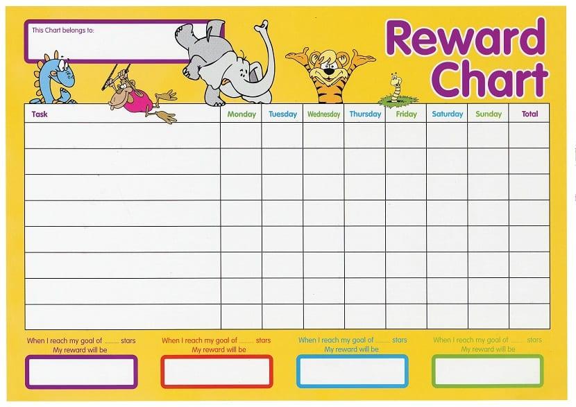 Calendario de trabajo infantil