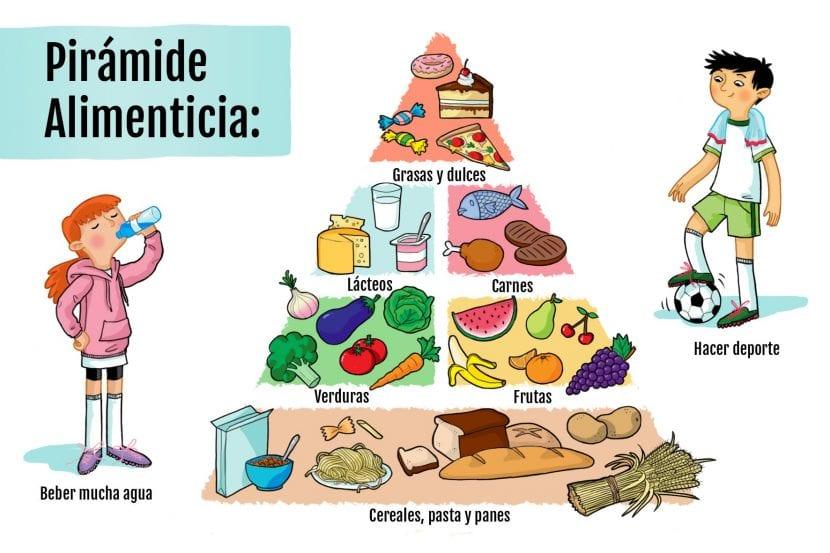 Cómo explicarle la pirámide alimenticia a los niños