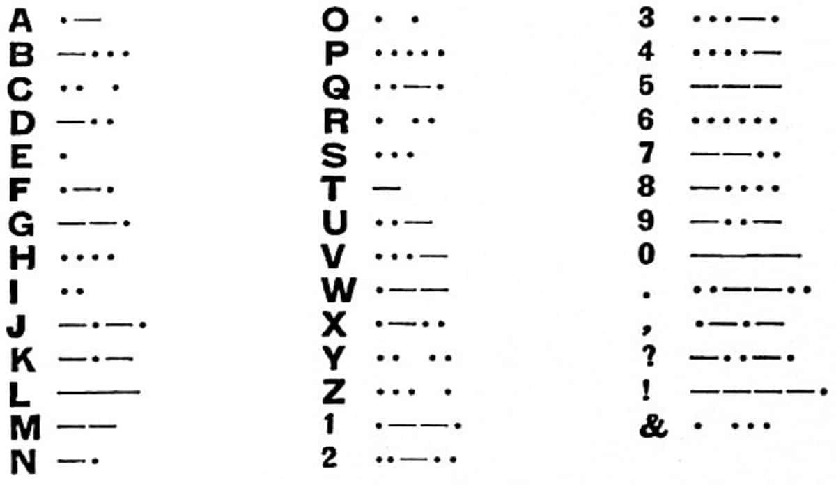 alfabetos decodificación