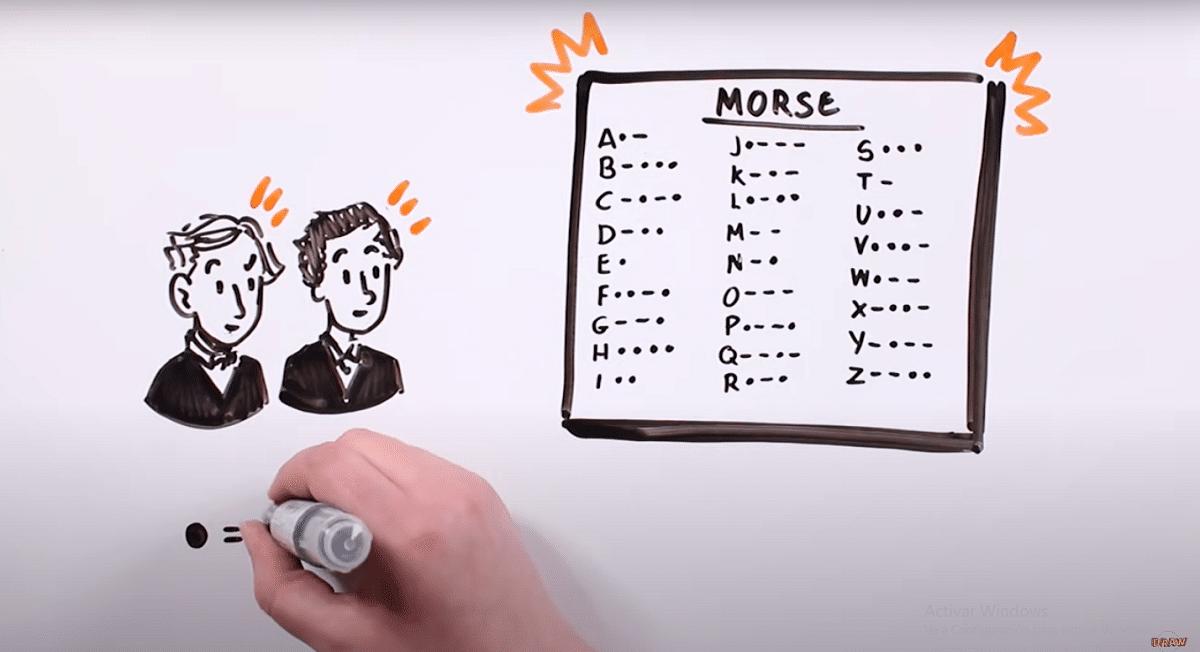 inventores código morse